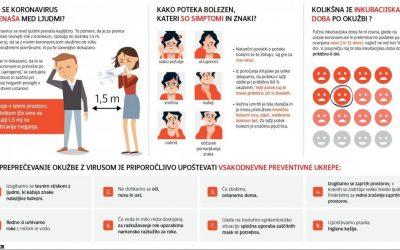 USMERITVE: koronavirus (COVID-19)